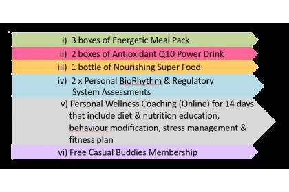 14-Day BodyFit Detox Program - Gold Package